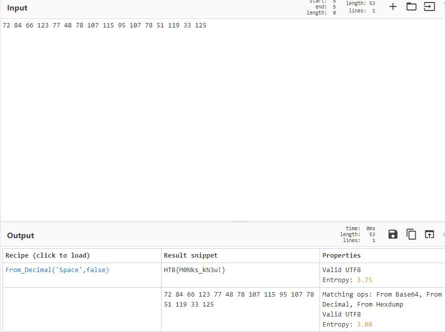 Templed - HackTheBox Challenge